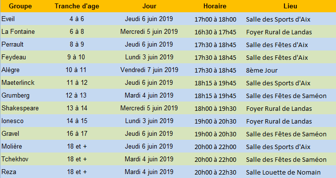 Planning semaine ouverte 2019